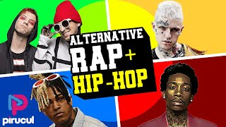 Top 10 Alternative Rap + Hip Hop Songs by Pirucul (March 2020)