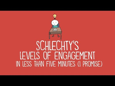 Schlechty's Levels Of Engagement