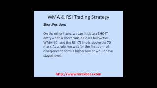 WMA and RSI Strategy