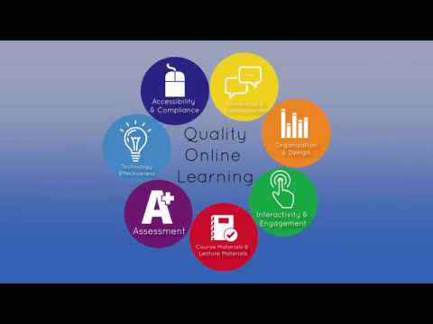 Quality Online Learning Standards