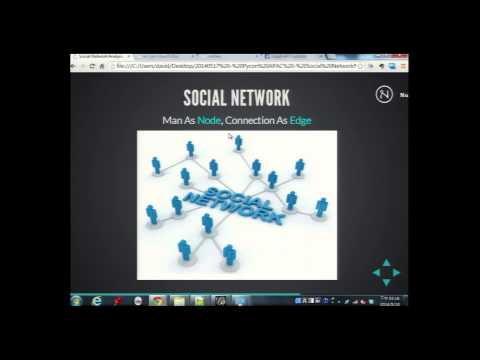 Image from Social Network Analysis with Python