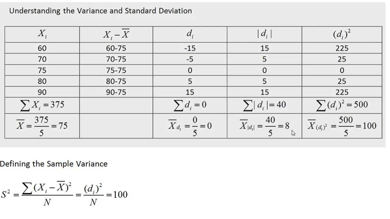 Understanding the Variance and Standard Deviation YouTube – Variance and Standard Deviation Worksheet