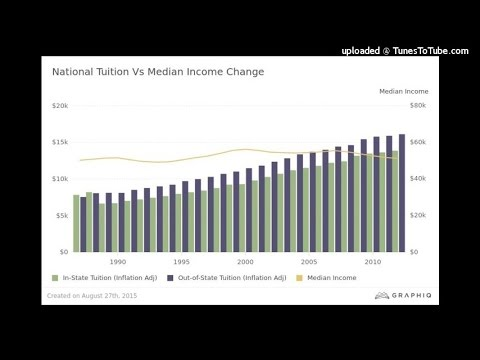 College Tuition Is Steadily Rising Making Higher Education Unaffordable