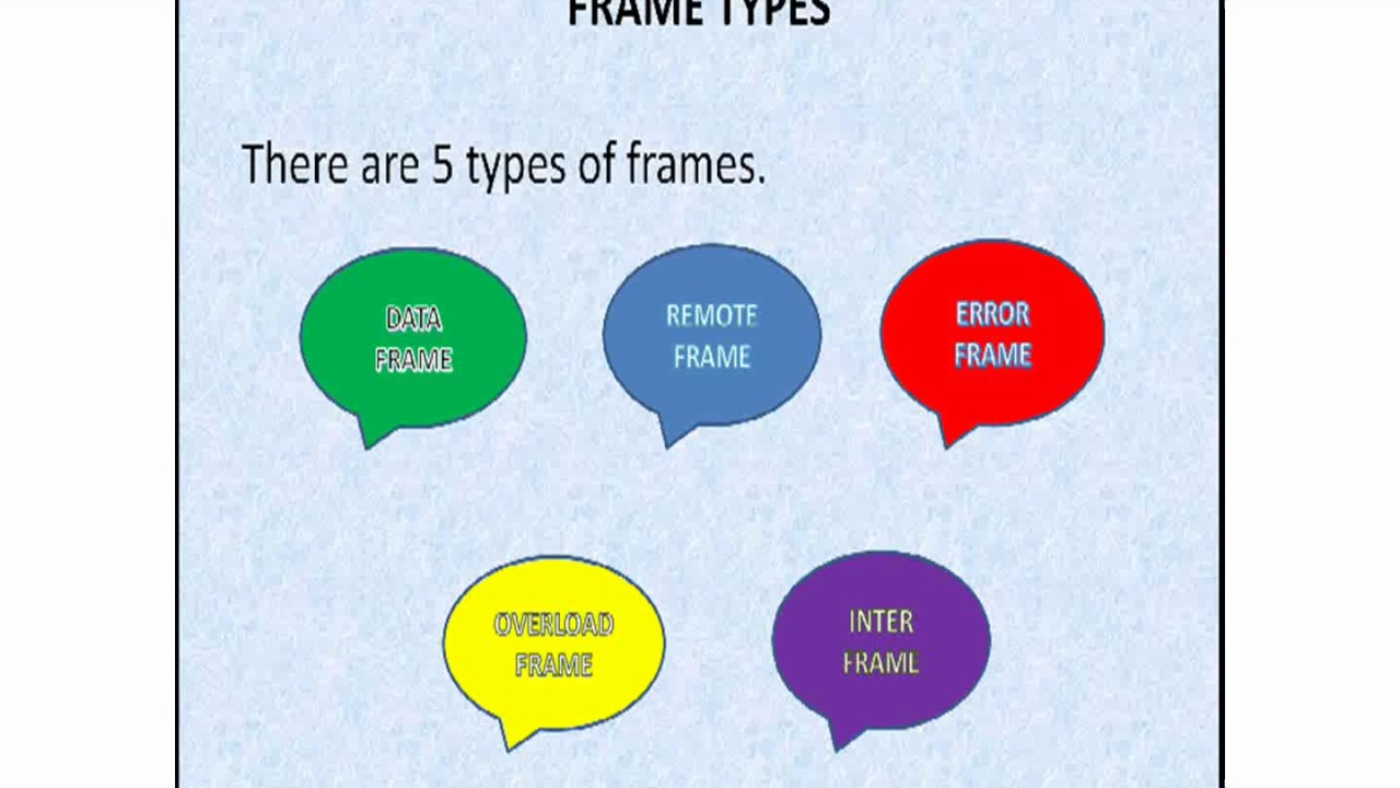 CAN protocol basics, PART 11, Frame types