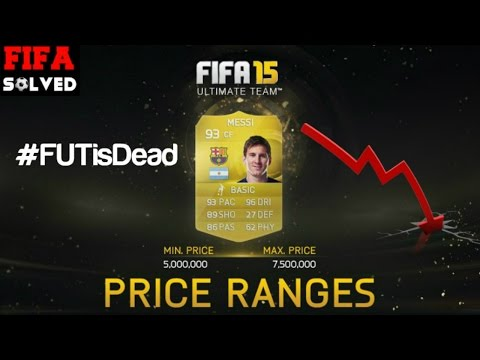 FIFA 15 Ultimate Team Price Ranges Detailed