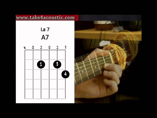 Cours de guitare : apprendre le blues pour les débutants - Partie 2