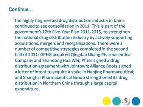 Bharat Book Presents: The Pharmaceutical  Market China