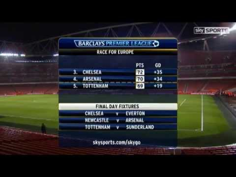 Sky Sports Alan Smith On The Race For The...