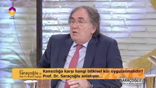 Anemiye Karşı Kür - DİYANET TV