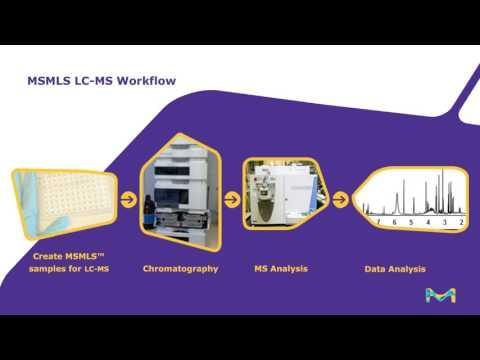 Optimizing Mass Spec Metabolomics Applications