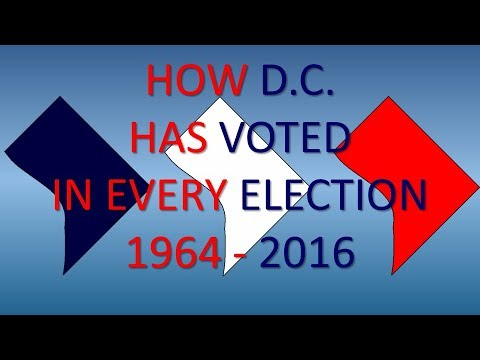 How The District of Columbia has voted in Every Presidential Election