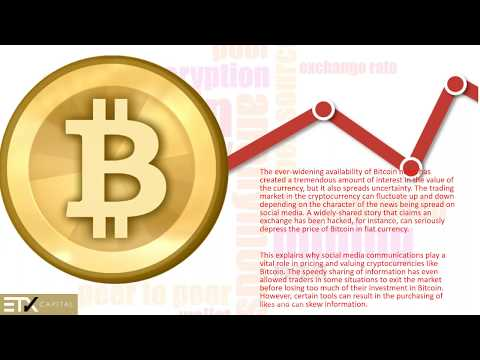 Join the Bitcoin Revolution Trading CFDs