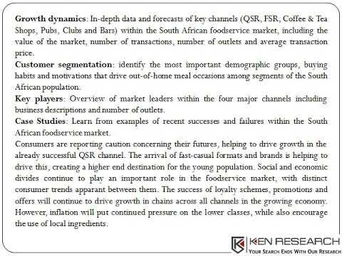 South Africa Foodservice Market Research Report, Market Forecast, Market Revenue