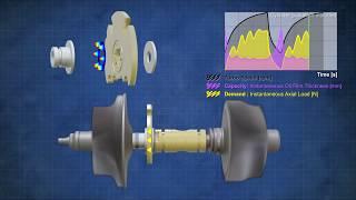Advanced Thrust Bearing Design | Technologies | Honeywell Vehicles