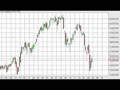 Nikkei Index forecast for the week of February 29 2016, Technical Analysis