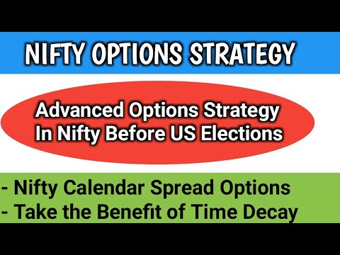 NIFTY OPTIONS STRATEGY BEFORE US ELECTION | 5% PROFITS IN 3 SESSIONS