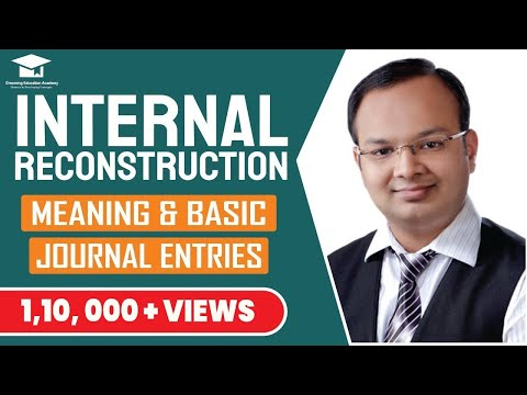 #1 | Internal Reconstruction | Meaning and Basic journal entries