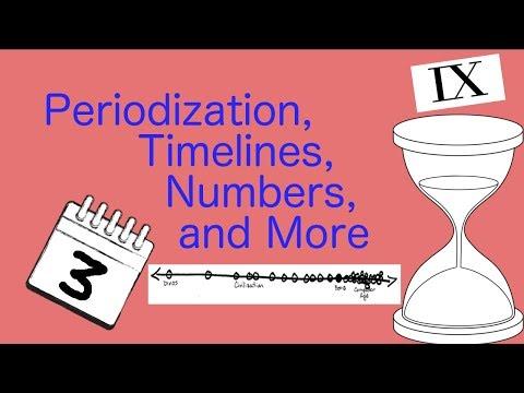 dating roman numerals