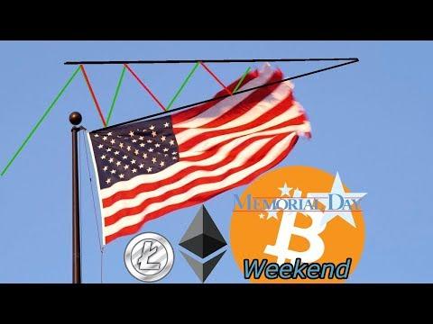 Bitcoin Live : BTC Ascending Triangle! Episode 527 - Crypto Technical Analysis