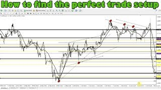 How to Find High Probability Trading Setup | Advanced Forex Trading Strategies For Beginners