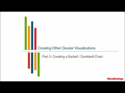 Dossier Other Visualizations - Part 5