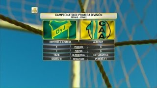 Defensa y Justicia vs Aldosivi full match