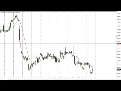 EUR/USD Technical Analysis for November 08, 2017 by FXEmpire.com