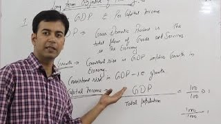Economics - Economic Planning,  XIth, by CA. Pardeep Jha,  Part - 1