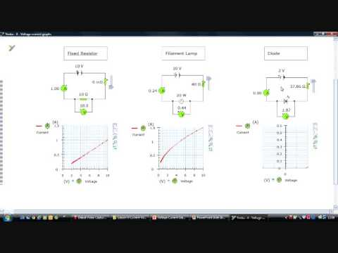 P2 Lesson 9 Voltage-Current Graphs