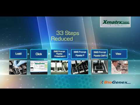 Fluorescence In Situ Hybridization (FISH) Automation System - Xmatrx® NANO
