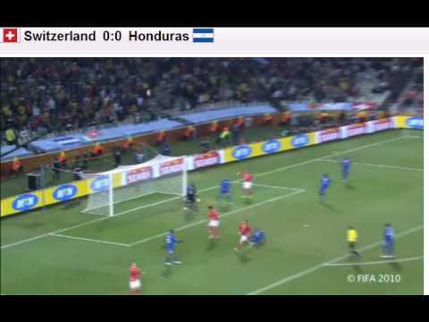 Switzerland vs Honduras