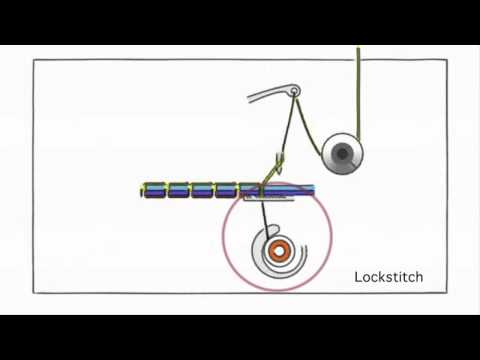 Sewing Machine Anatomy: How a Stitch is Made