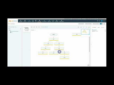 Managing dependencies in the same Job Stream