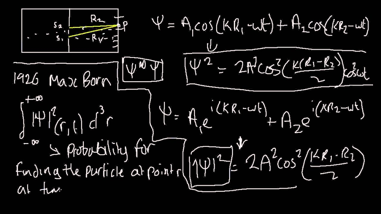 Quantum Physics Equations Wallpaper 26854 Usbdata