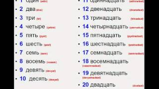 Rus Dili Ders 2