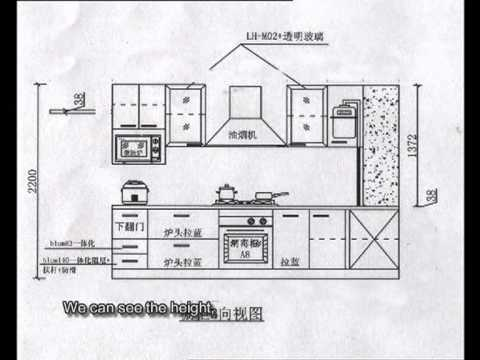 1An introduction to kitchen cabis, terminology