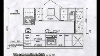 1.an Introduction To Kitchen Cabinets, Terminology & Structure