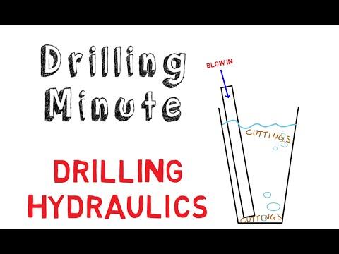 Ulterra Drilling Minute 102: Drilling Hydraulics
