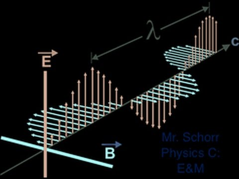 Physics E&M Electric Dipoles and Intro to Continuous Charge Distributions
