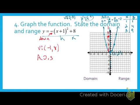 Algebra 2 Graphing Quads In Vertex Form Youtube