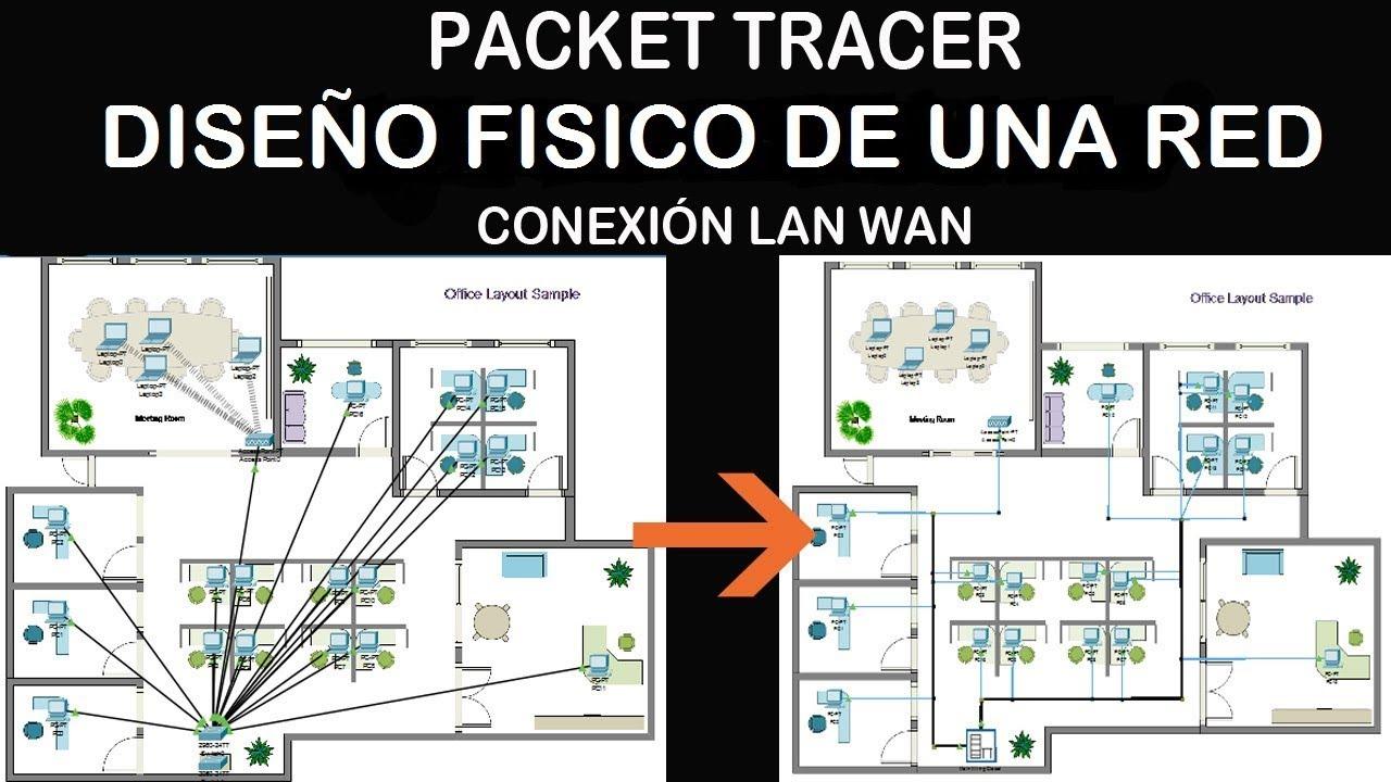 Packet Tracer Cableado Estructurado Diseño Fisico De Una Red
