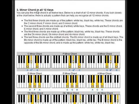 Piano Chord Lesson 27 Minor Chords Youtube