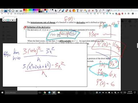 Unit 2 The Derivativeap Calculus