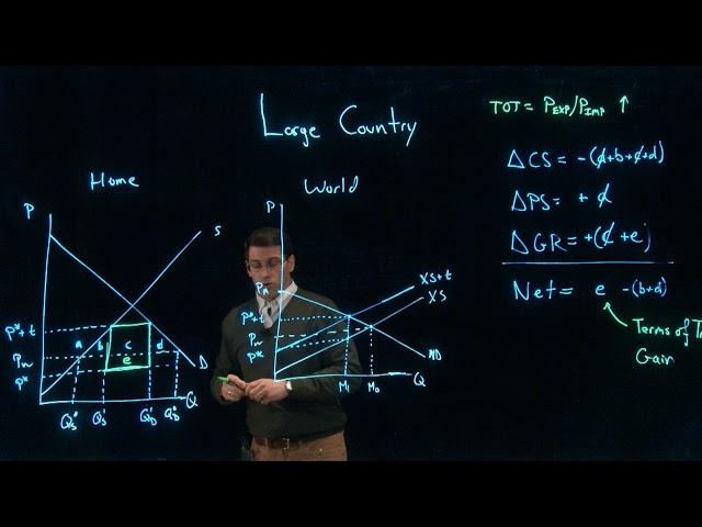 Models - Tariffs and Quotas part 3