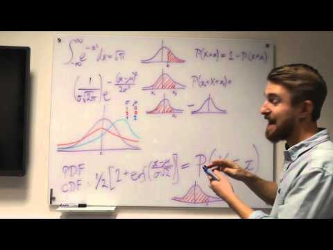 MSE101 Data Analysis - L4.2 Integrating the Gaussian between limits - the erf function
