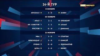 Российская Премьер-Лига. Обзор 14-го тура