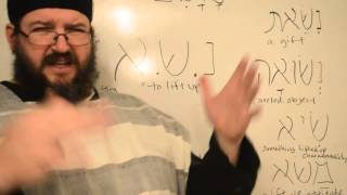 Flat Earth A Jewish Perspective Part 1 Earth is a CIrcle