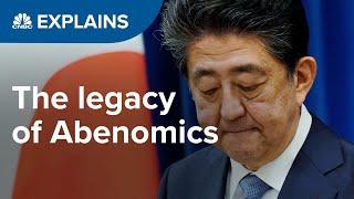 Famous Economists From Japan