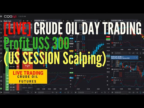 Nymex oil traded futures and options