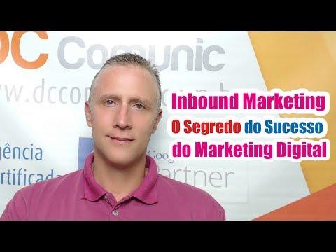 Inbound Marketing O Segredo do Sucesso do Marketing Digital